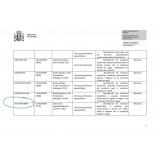DESINFECTANTE BACTERICIDA FUNGICIDA VIRUCIDA ACTIV B40 MULTISUPERFICIES 1 LITRO
