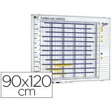 PIZARRA PLANIFICACION ANUAL 90 x 120 CM METALICA - PS